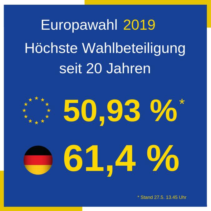 Wahlbeteiligung Europawahl 2019